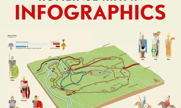 Het Romeinse Rijk in infographics – Nicolas Guillerat & John Scheid